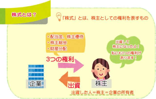 郵便局 | 日本郵便株式会社